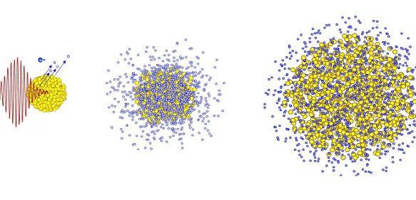 Explosion eines Laser-erhitzten Nanopartikels. (Grafik © Tias Grokhover)