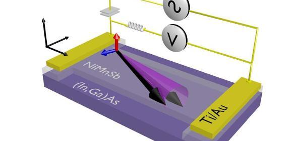 NiMnSb-Magnet