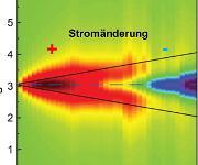 Spin-Dicke-Effekt in einer OLED