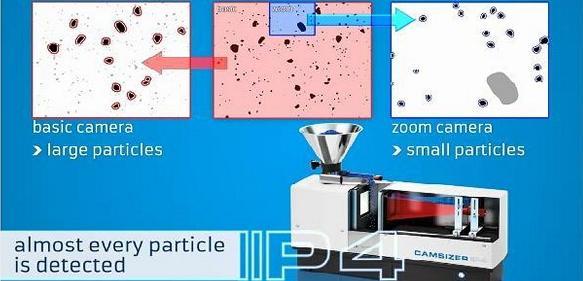 Partikelmesstechnik