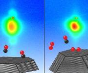 Platin-Nanopartikel
