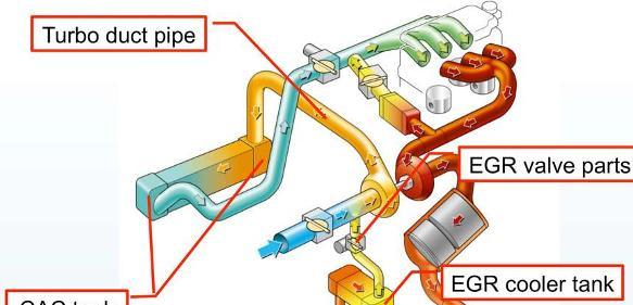Polyamid für besonders hohe thermische und mechanische Anforderungen