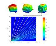 Simulation: Neue Software von CADFEM