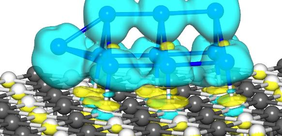 Berechnete Struktur eines Pt10-Clusters auf einer Magnesiumoxid-Oberfläche. Die überschüssige Elektronendichte auf der Oberfläche des Clusters ist hellblau eingefärbt, Pt (blau), Mg (grau), Sauerstoff (weiß). (Bild / Fotograf: U. Landman, B. Yoon / Georgia Tech)