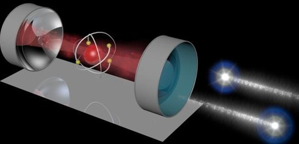 Ein universelles Quantengatter: Max-Planck-Physiker lassen zwei Photonen (rechts) miteinander wechselwirken, indem sie ein Atom in einem Resonator als Vermittler verwenden. Der Resonator besteht aus zwei Spiegeln, zwischen denen das Atom mit einem Laser festgehalten wird. (© Stephan Welte / MPI für Quantenoptik)