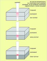 Maschinenelemente (ME): Ganz legale Lasertricks
