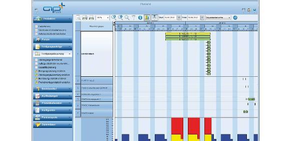 APplus Produktions-Plantafel