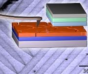 Nanostrukturen in Perowskit-Solarzellen