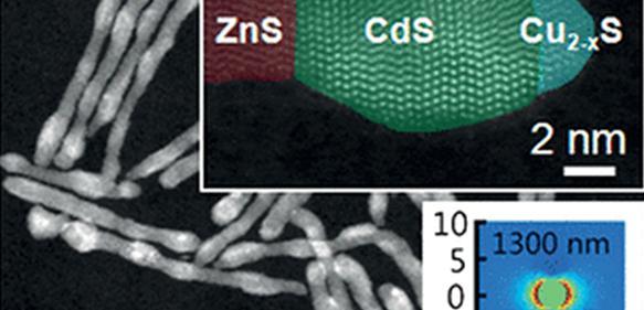 Aufbau der ternären Halbleiter-Nanostrukturen (© Wiley-VCH).