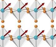 Darstellung der Spinell-Verbindung MnCr2S4 (Mn: rot, Cr: blau, S: gelb) als Supersolid: Geordnete Chromspins (rot) sind von Manganspins (gelb) umgeben, die die Symmetrie einer Supersolid Phase haben. (© V. Tsurkan)