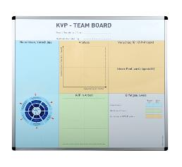 KVP-Team Board von Weigang