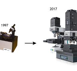 Erstes Scanning Nahfeld Optische Mikroskop (SNOM) (links) und Witecs aktuelle alpha300 Raman Mikroskop-Familie