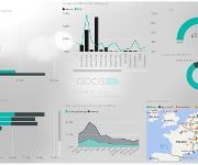 ERP-Software: Abas setzt auf PowerBI von Microsoft