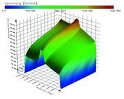 News: User-Meeting: Berechnungs-Know-how einen Tag nach dem SMK 2012