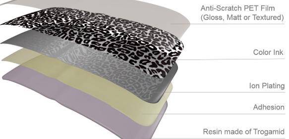 Der Implex-Vorformling besteht aus mehreren funktionalen Schichten. (Bild: Evonik, Bearbeitung: KM)