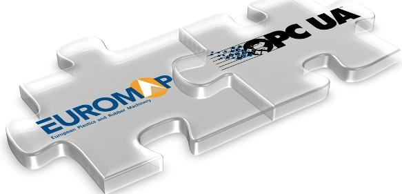 Der europäische Dachverband der Kunststoff- und Gummimaschinenhersteller entwickelt für die Branche entsprechende Standards mit Datenmodellen auf Basis von OPC UA. (Bild: Euromap)