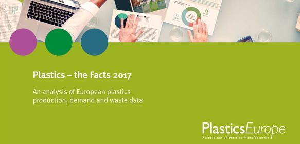 Aktuelle Daten zur europäischen Kunststoffindustrie