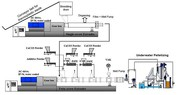 News: Berstorff und Artec kooperieren bei Recycling-Compoundiertechnik