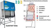 Produkt-News: Dunn Labortechnik GmbH