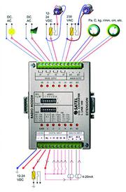 Ethernet in der Automatisierung: Viel Anschluss unter dieser (IP-)Nummer