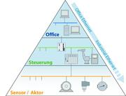 Industrial Ethernet: Ein Unternehmen –  ein Datennetz