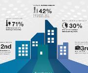 Siemens und IBM kooperieren