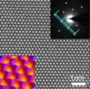 Nanofiltration mit Graphen: Nano-Membran nach Maß