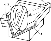 Handhabungstechnik: Faszination der bewegten Scheibe
