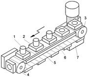Handhabungstechnik: Globoid-Player und Co.