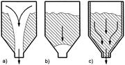 Handhabungstechnik: Wenn der Nachfluss stockt