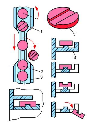 Handhabungstechnik: Das Kunststück: Ordnen im Vibrator