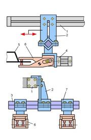 Handhabungstechnik: Fest im Griff