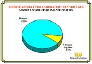 News: Chinesischer Markt für Laborzentrifugen: Eine Chance für deutsche Hersteller