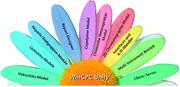 Instrumentelle Analytik: GPC-Software für Einsteiger und Experten