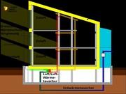 Energieeffizienz bei der Bauplanung: Ist der Passivhausstandard bei Laborbauten wirtschaftlich zu rechtfertigen?