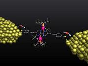 Intermolekularer Magnetismus: Elementare Physik in einem einzigen Molekül