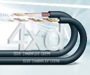 Igus Chainflex Datenleitungen CF298 und CF299 mit TPE-Außenmantel