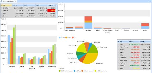 Business Intelligence/ERP: Bessere Entscheidungen treffen