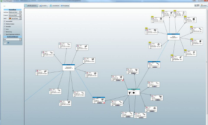 News: Teilemanagement: Cadenas PartSolutions 9.04 mit neuen Suchfunktionen
