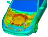 Märkte + Unternehmen: Modellierung von Batteriesystemen für Elektro-/Hybridfahrzeuge