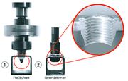 Handwerkzeuge (HW): Löcher zu Gewinden
