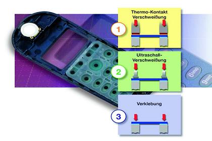 Druckausgleichelemente: Luftdurchlässiger Druckausgleich
