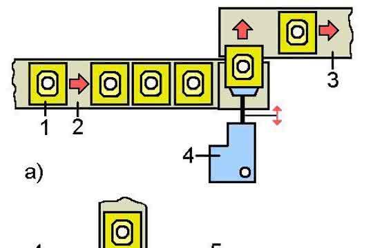 Anordnung von Werkstückspeichern