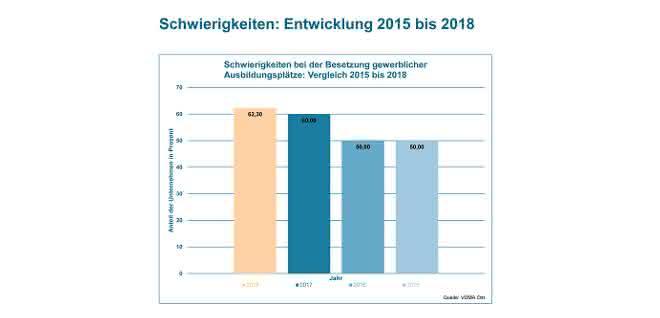 VDMA-Ost_Ausbildungssituation.jpg