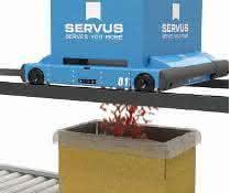 Förder- & Hebetechnik: Servus Intralogistics: Innovativer Trichter-Aufsatz ermöglicht neue Lösungen