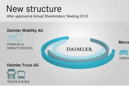 Zu Lande: Konzernstrategie: Daimler stellt sich für die Zukunft auf
