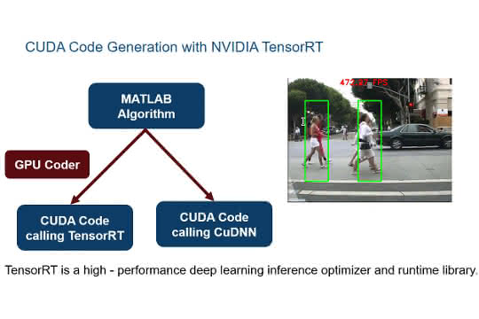 Cuda Code-Generierung mit NIVIDA TensorRT