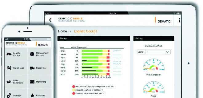 Marktübersicht 5: Dematic: Dematic iQ