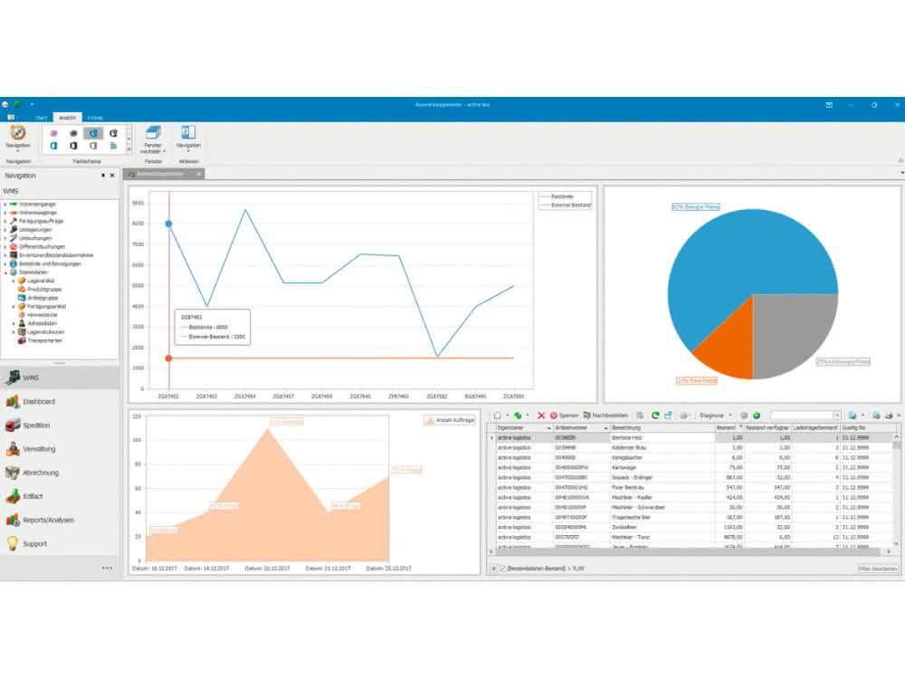 Marktübersicht: Warehouse Management Systeme: Wer kann das bedienen? (aus: LT-manager 2/18)