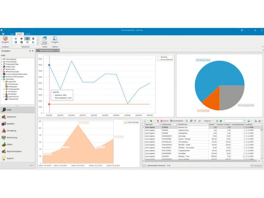 Marktübersicht WMS (1): Active Logistics: active ilos